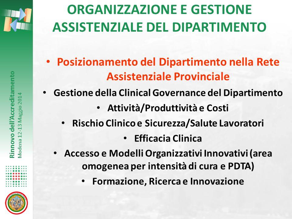 Rinnovo dell'Accreditamento Modena 12-13 Maggio 2014 RIORGANIZZAZIONE ASSISTENZIALE DI UN'AREA OMOGENEA PER INTENSITÀ DI CURA E PERCOSI DIAGNOSTICI TERAPEUTICI (PDTA).