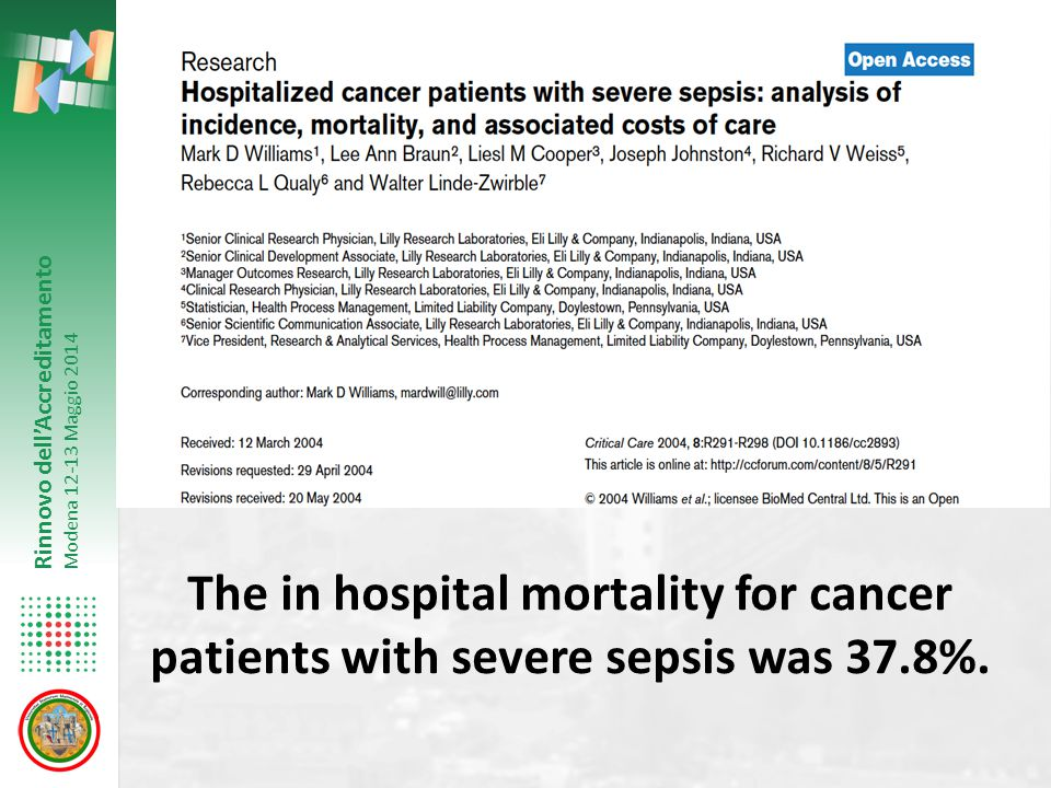 Rinnovo dell'Accreditamento Modena 12-13 Maggio 2014 The in hospital mortality for cancer patients with severe sepsis was 37.8%.