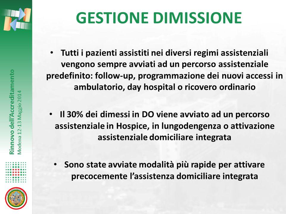 Rinnovo dell'Accreditamento Modena 12-13 Maggio 2014 GESTIONE DIMISSIONE Tutti i pazienti assistiti nei diversi regimi assistenziali vengono sempre av
