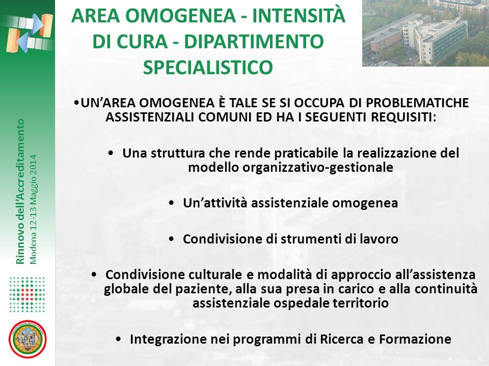 Rinnovo dell'Accreditamento Modena 12-13 Maggio 2014 UN'AREA OMOGENEA È TALE SE SI OCCUPA DI PROBLEMATICHE ASSISTENZIALI COMUNI ED HA I SEGUENTI REQUI