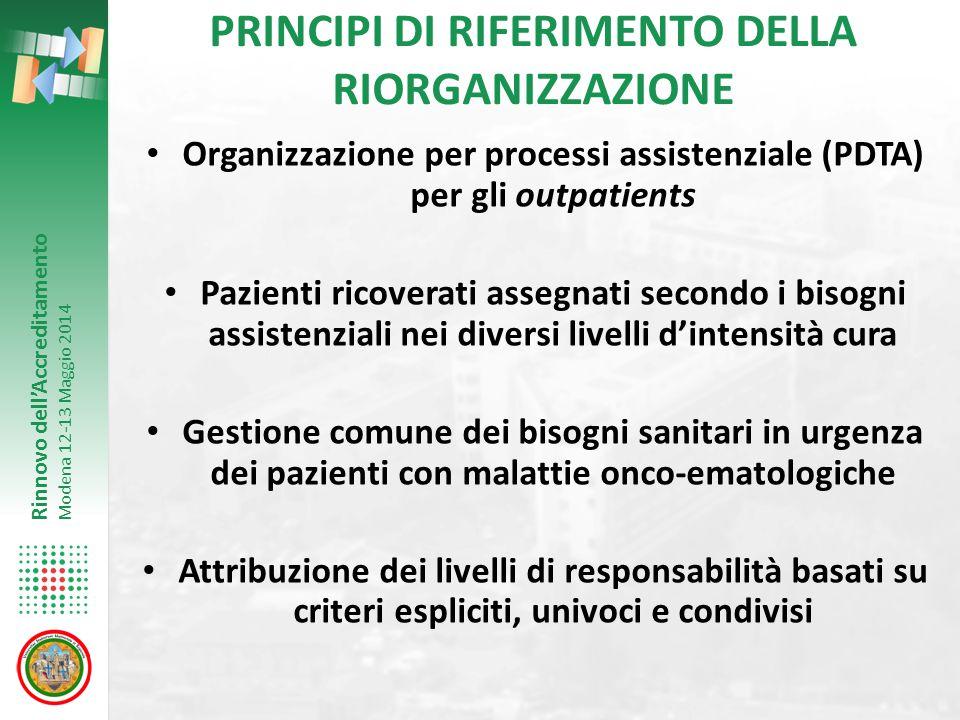Rinnovo dell'Accreditamento Modena 12-13 Maggio 2014 PRINCIPI DI RIFERIMENTO DELLA RIORGANIZZAZIONE Organizzazione per processi assistenziale (PDTA) p