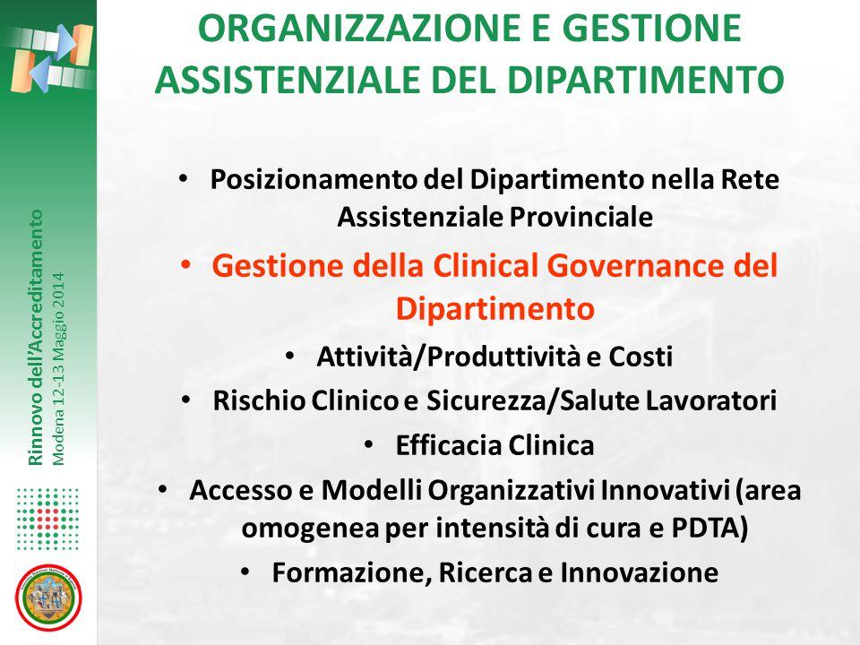 Rinnovo dell'Accreditamento Modena 12-13 Maggio 2014 Tumore dello Stomaco