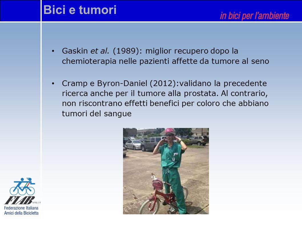 Gaskin et al. (1989): miglior recupero dopo la chemioterapia nelle pazienti affette da tumore al seno Cramp e Byron-Daniel (2012):validano la preceden