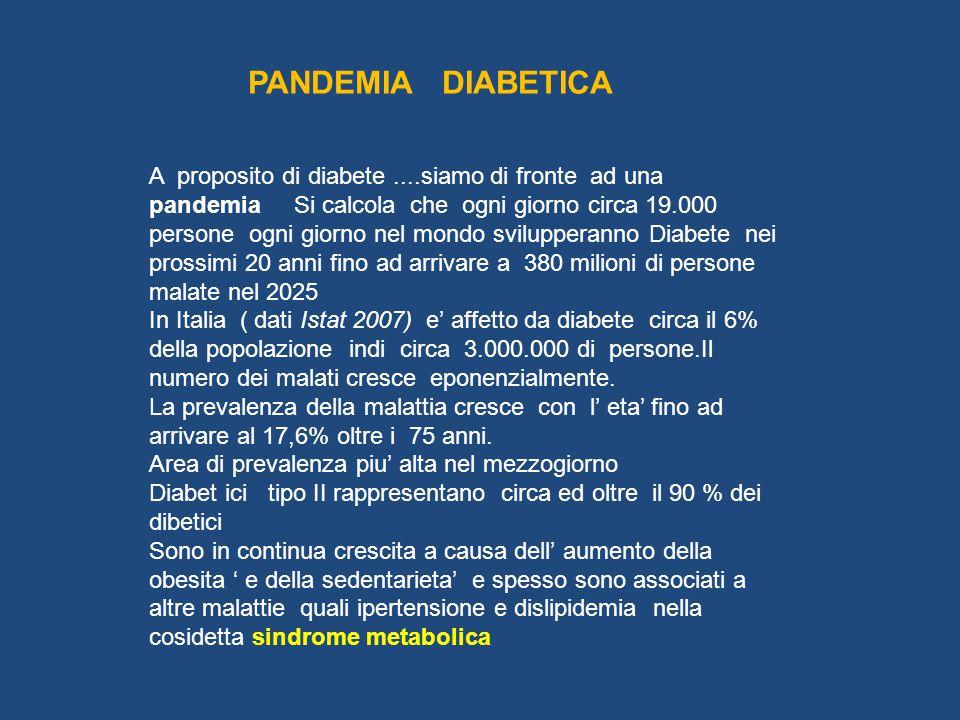 A proposito di diabete....siamo di fronte ad una pandemia Si calcola che ogni giorno circa 19.000 persone ogni giorno nel mondo svilupperanno Diabete