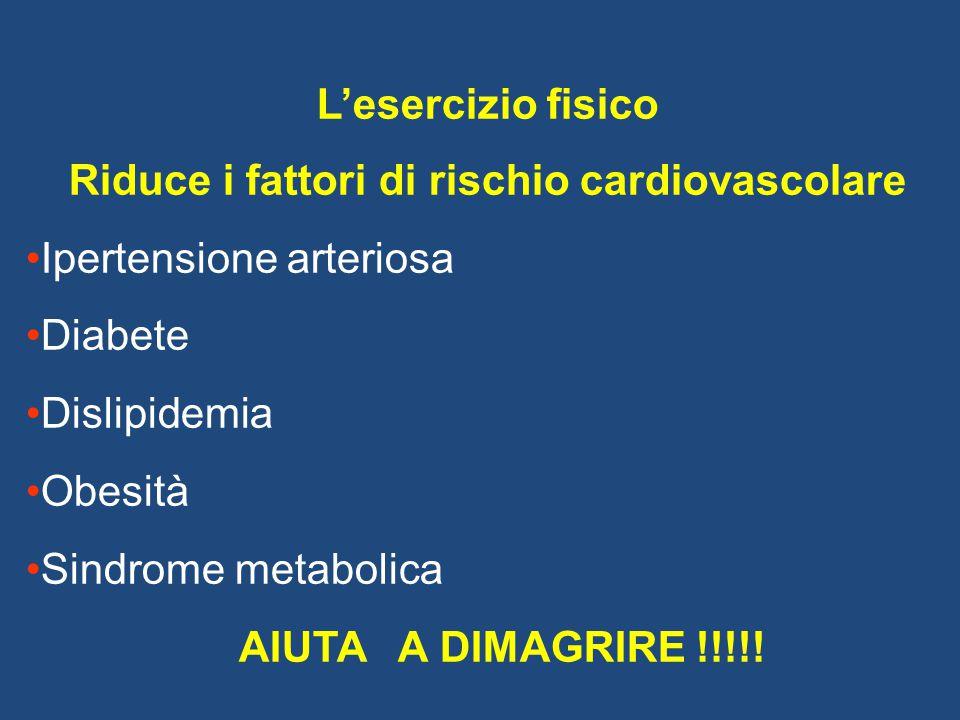 L'esercizio fisico Riduce i fattori di rischio cardiovascolare Ipertensione arteriosa Diabete Dislipidemia Obesità Sindrome metabolica AIUTA A DIMAGRI