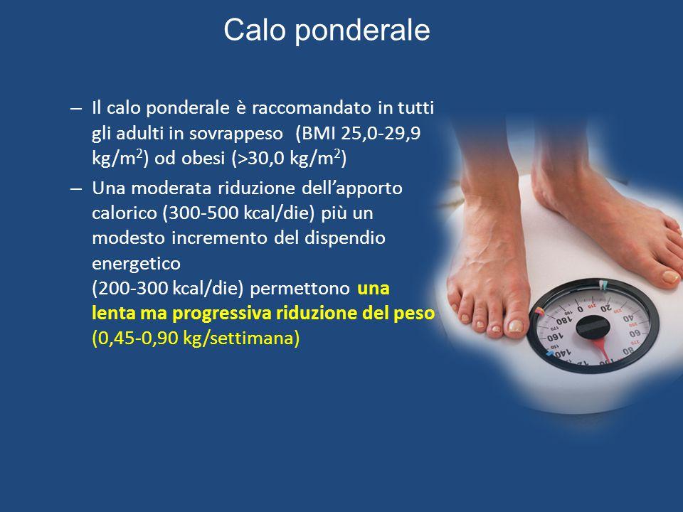 Standard di cura italiani per i pazienti con diabete mellito, 2010. – Il calo ponderale è raccomandato in tutti gli adulti in sovrappeso (BMI 25,0-29,