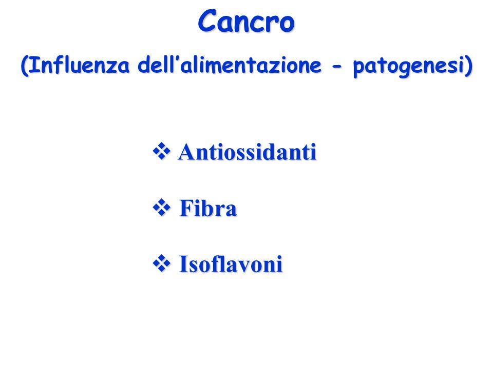 Cancro (Influenza dell'alimentazione - patogenesi)  Antiossidanti  Fibra  Isoflavoni