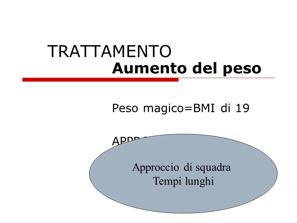 TRATTAMENTO Aumento del peso Peso magico=BMI di 19 APPROCCIO DI SQUADRA Approccio di squadra Tempi lunghi