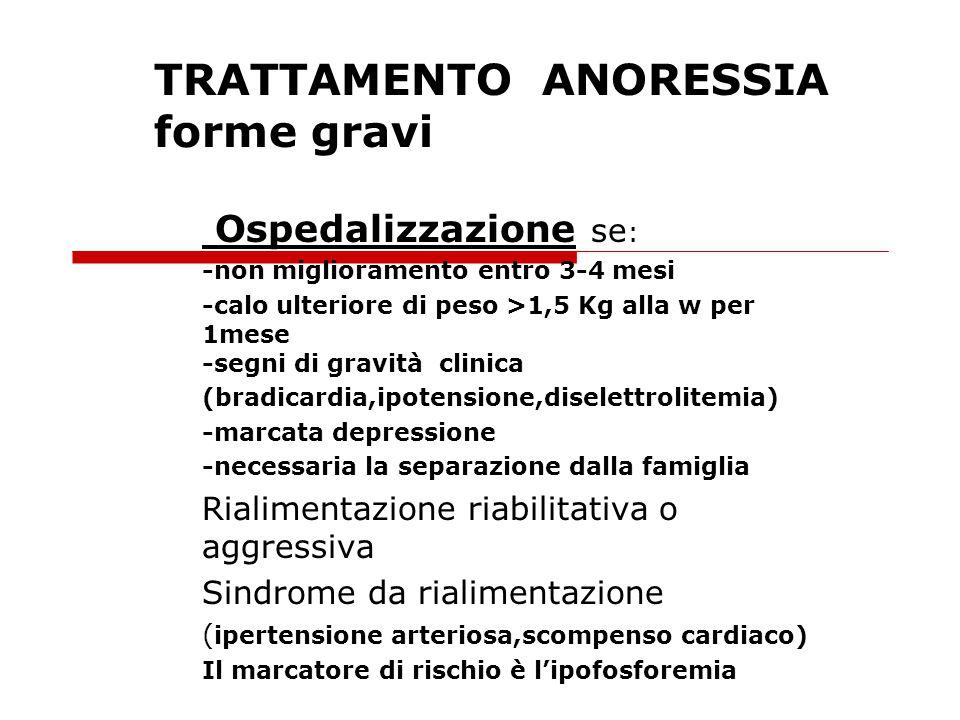 TRATTAMENTO ANORESSIA forme gravi Ospedalizzazione se : -non miglioramento entro 3-4 mesi -calo ulteriore di peso >1,5 Kg alla w per 1mese -segni di g
