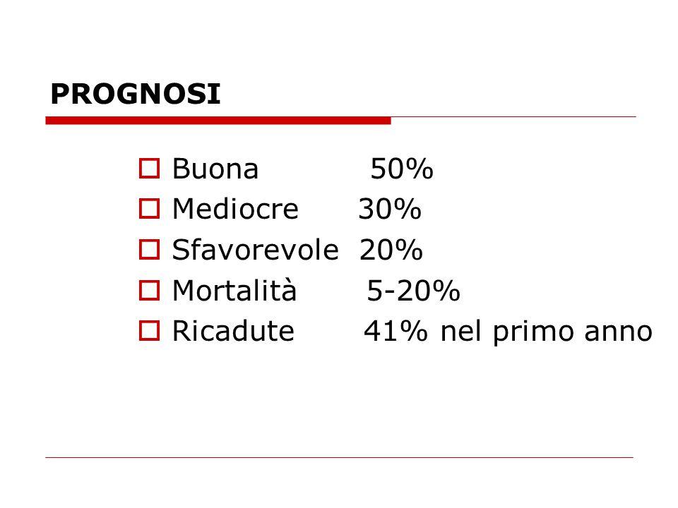 PROGNOSI  Buona 50%  Mediocre 30%  Sfavorevole 20%  Mortalità 5-20%  Ricadute 41% nel primo anno