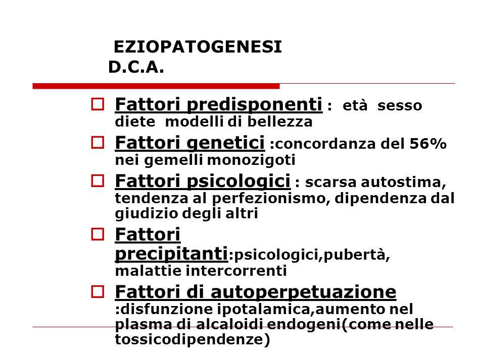 EZIOPATOGENESI D.C.A.  Fattori predisponenti : età sesso diete modelli di bellezza  Fattori genetici :concordanza del 56% nei gemelli monozigoti  F