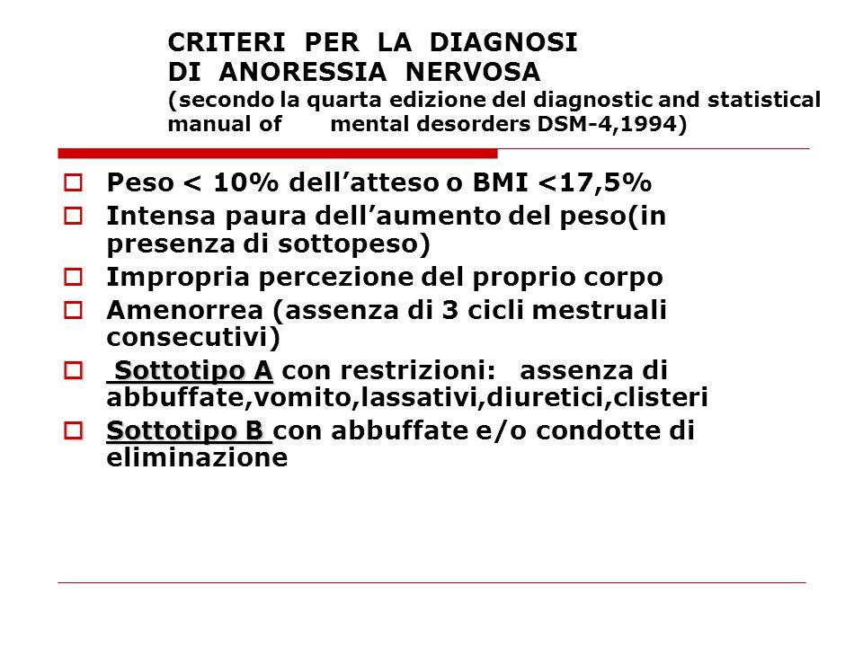 CRITERI PER LA DIAGNOSI DI ANORESSIA NERVOSA (secondo la quarta edizione del diagnostic and statistical manual of mental desorders DSM-4,1994)  Peso