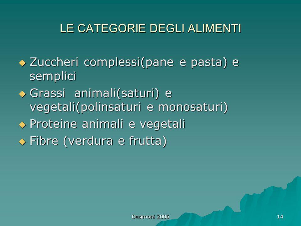 Desimoni 2006 14 LE CATEGORIE DEGLI ALIMENTI  Zuccheri complessi(pane e pasta) e semplici  Grassi animali(saturi) e vegetali(polinsaturi e monosatur