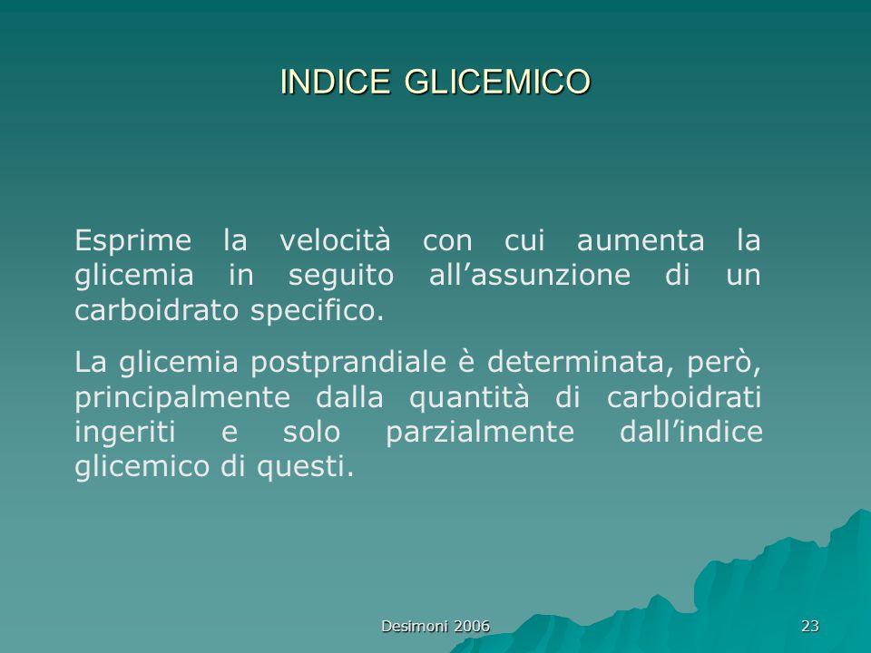 Desimoni 2006 23 INDICE GLICEMICO Esprime la velocità con cui aumenta la glicemia in seguito all'assunzione di un carboidrato specifico. La glicemia p