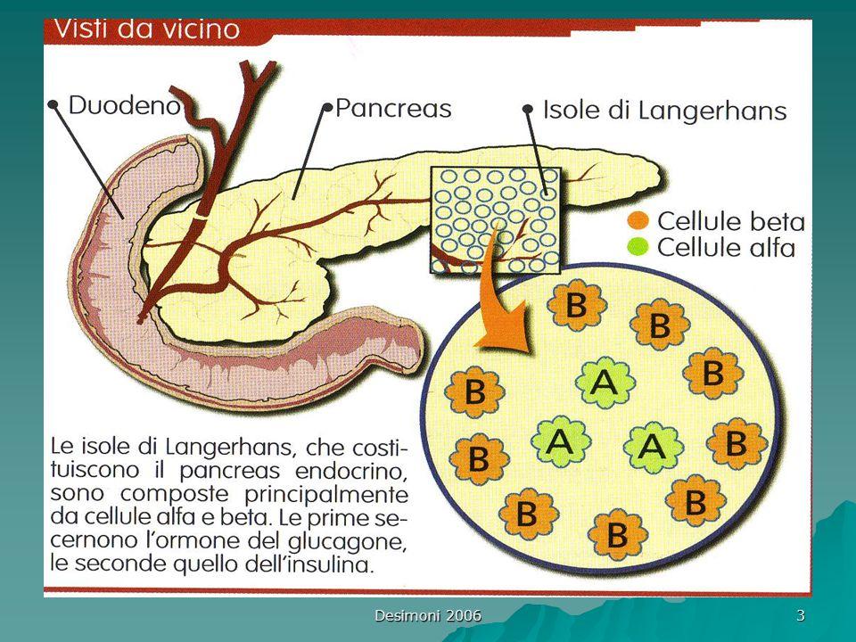 Desimoni 2006 24 LO SCAMBIO ALIMENTARE Vengono insegnate al paziente delle categorie di equivalenze caloriche fra vari piatti(ad es.
