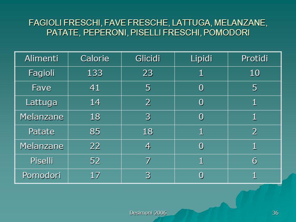 Desimoni 2006 36 FAGIOLI FRESCHI, FAVE FRESCHE, LATTUGA, MELANZANE, PATATE, PEPERONI, PISELLI FRESCHI, POMODORI AlimentiCalorieGlicidiLipidiProtidi Fa
