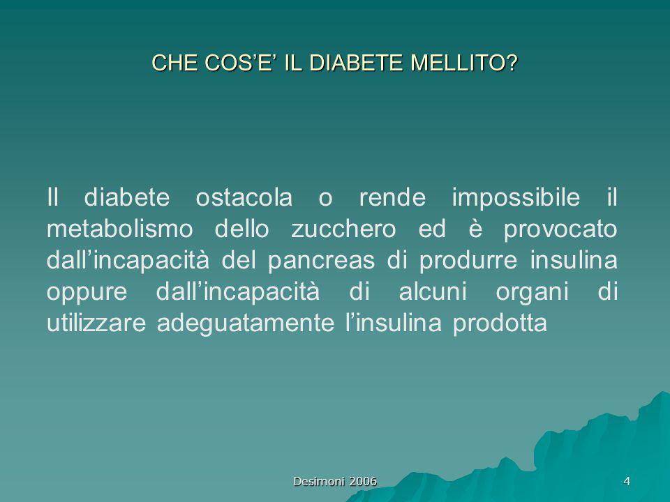 Desimoni 2006 25 IL CALCOLO DEI CARBOIDRATI E' usato nel diabete insulinodipendente e permette di valutare quanta insulina sarà necessaria per coprire l'introito di carboidrati che saranno assunti nel pasto.