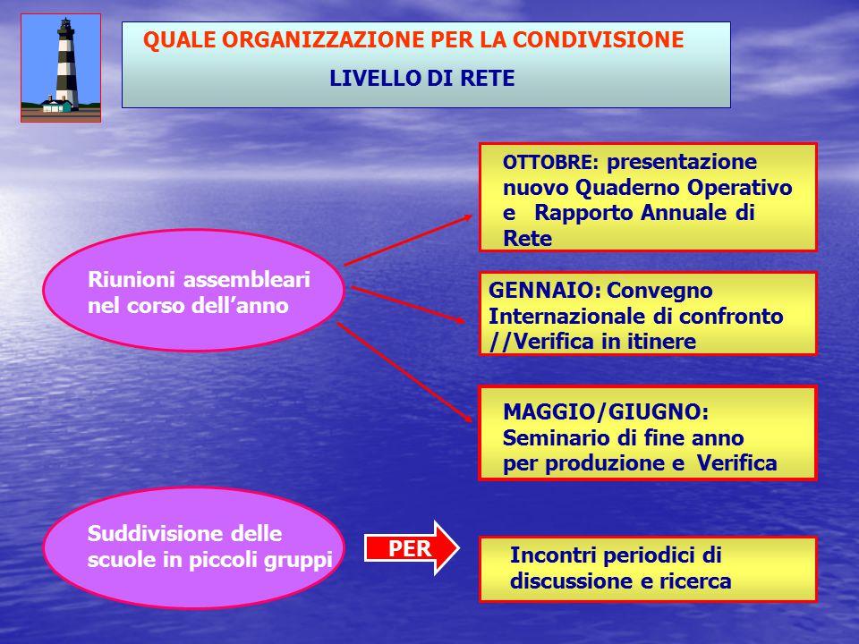 COMMISSIONE AUTOANALISI D'ISTITUTO Coordinata dal Dirigente scolastico Coordinatori di commissioni Docenti F.O.