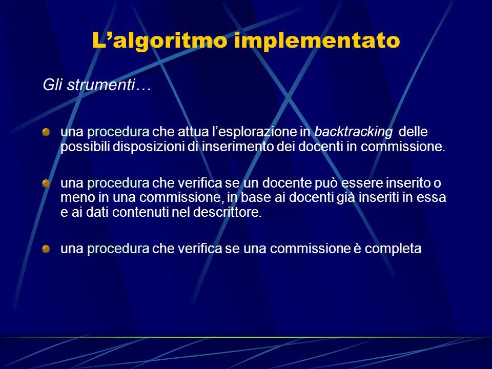 L'algoritmo implementato Gli strumenti… una procedura che attua l'esplorazione in backtracking delle possibili disposizioni di inserimento dei docenti in commissione.