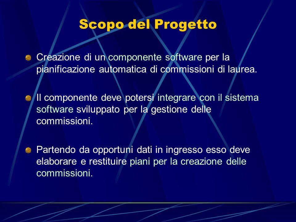 Scopo del Progetto Creazione di un componente software per la pianificazione automatica di commissioni di laurea.