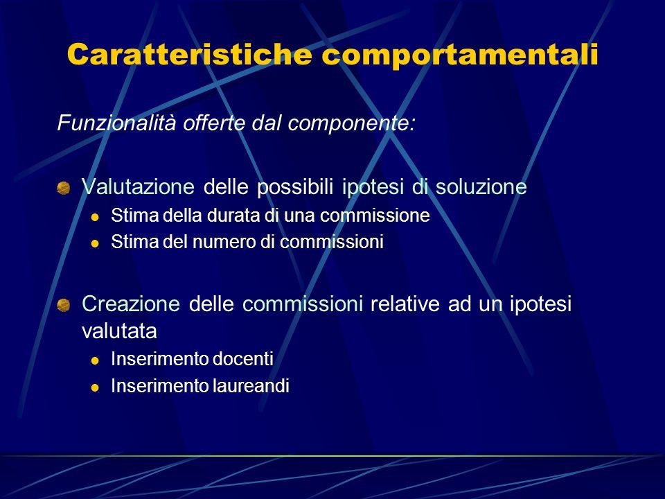Caratteristiche comportamentali Funzionalità offerte dal componente: Valutazione delle possibili ipotesi di soluzione Stima della durata di una commissione Stima del numero di commissioni Creazione delle commissioni relative ad un ipotesi valutata Inserimento docenti Inserimento laureandi