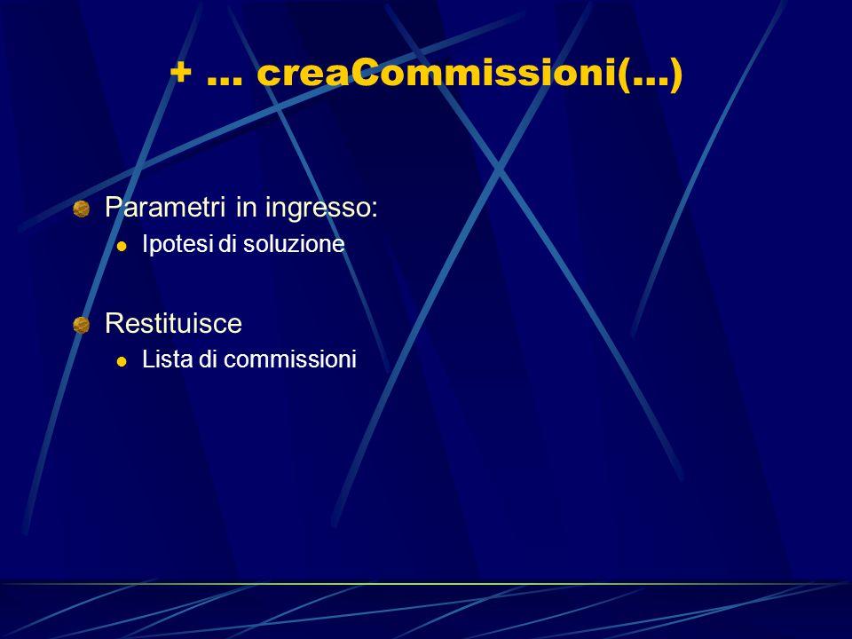 + … creaCommissioni(…) Parametri in ingresso: Ipotesi di soluzione Restituisce Lista di commissioni