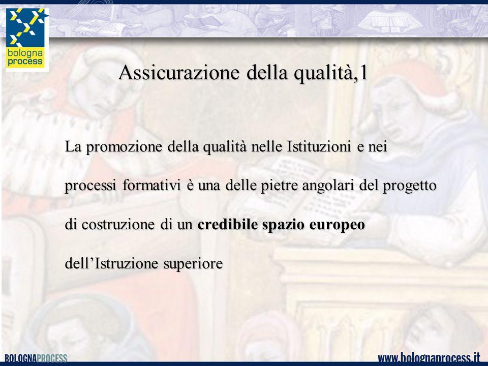 Assicurazione della qualità,1 La promozione della qualità nelle Istituzioni e nei processi formativi è una delle pietre angolari del progetto di costruzione di un credibile spazio europeo dell'Istruzione superiore