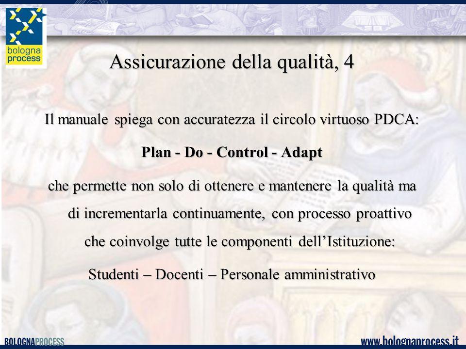 Assicurazione della qualità, 4 Il manuale spiega con accuratezza il circolo virtuoso PDCA: Plan - Do - Control - Adapt che permette non solo di ottenere e mantenere la qualità ma di incrementarla continuamente, con processo proattivo che coinvolge tutte le componenti dell'Istituzione: Studenti – Docenti – Personale amministrativo