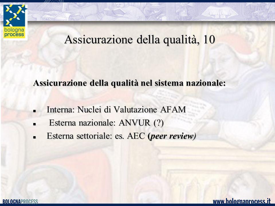 Assicurazione della qualità, 10 Assicurazione della qualità nel sistema nazionale: Interna: Nuclei di Valutazione AFAM Interna: Nuclei di Valutazione AFAM Esterna nazionale: ANVUR (?) Esterna nazionale: ANVUR (?) Esterna settoriale: es.