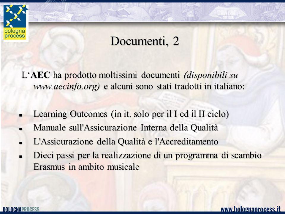 Documenti, 2 L'AEC ha prodotto moltissimi documenti (disponibili su www.aecinfo.org) e alcuni sono stati tradotti in italiano: L'AEC ha prodotto moltissimi documenti (disponibili su www.aecinfo.org) e alcuni sono stati tradotti in italiano: Learning Outcomes (in it.