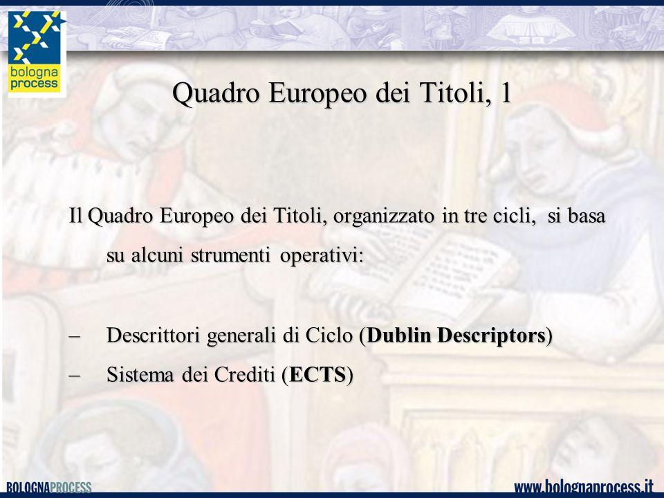 Quadro Europeo dei Titoli, 1 Il Quadro Europeo dei Titoli, organizzato in tre cicli, si basa su alcuni strumenti operativi: –Descrittori generali di Ciclo (Dublin Descriptors) –Sistema dei Crediti (ECTS)
