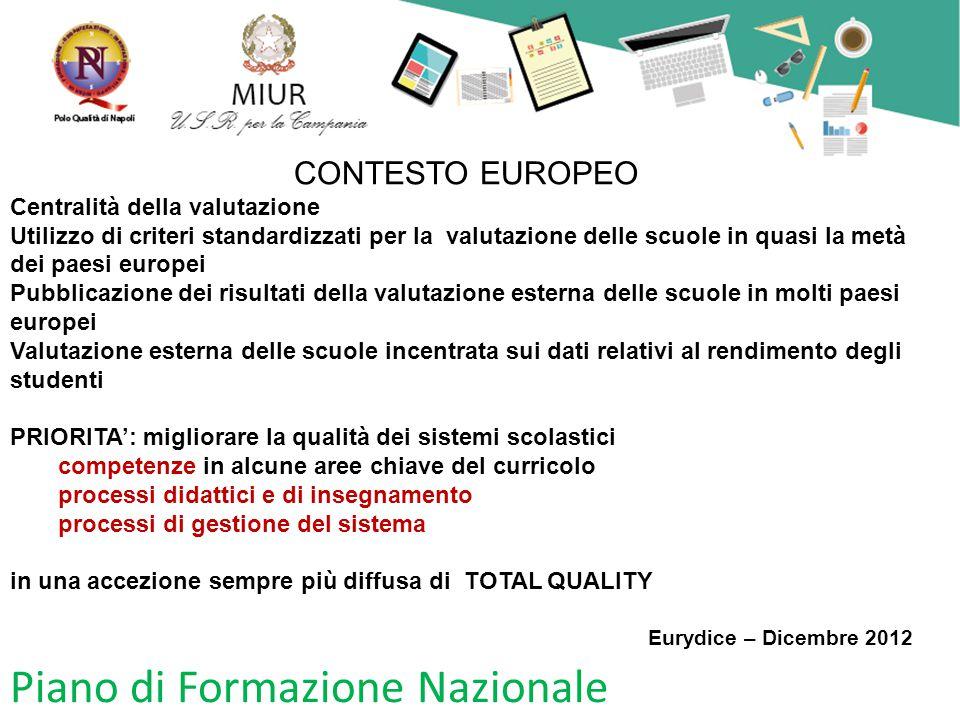 CONTESTO EUROPEO Centralità della valutazione Utilizzo di criteri standardizzati per la valutazione delle scuole in quasi la metà dei paesi europei Pu