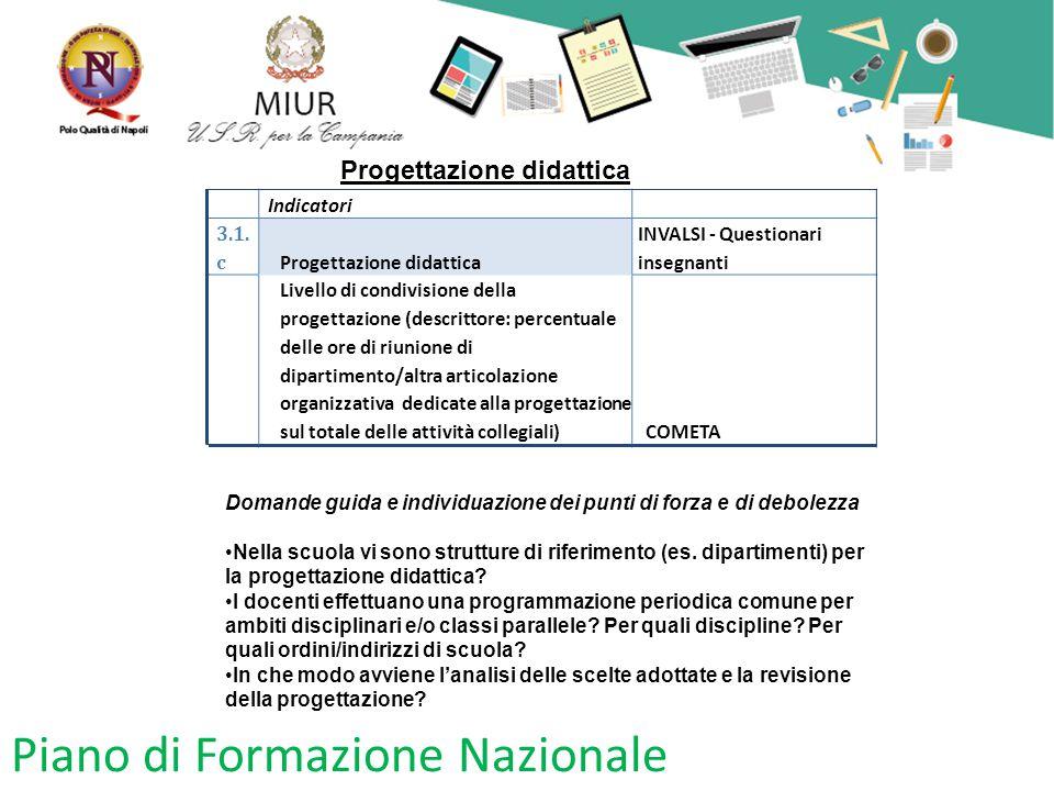 Piano di Formazione Nazionale Progettazione didattica Indicatori 3.1. c Progettazione didattica INVALSI - Questionari insegnanti Livello di condivisio