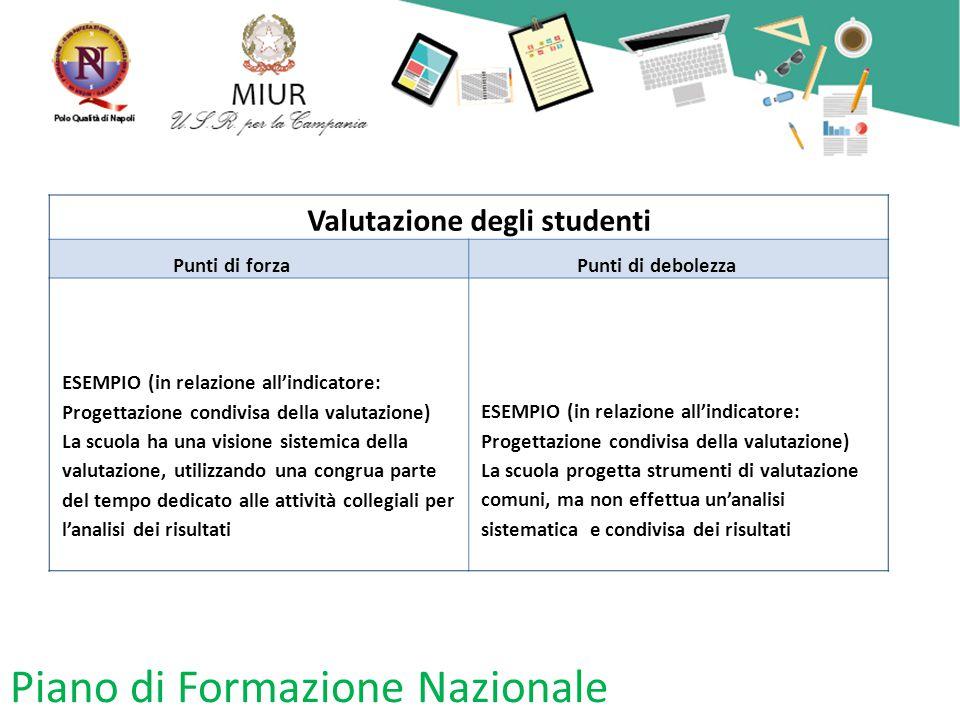 Piano di Formazione Nazionale Valutazione degli studenti Punti di forzaPunti di debolezza ESEMPIO (in relazione all'indicatore: Progettazione condivis
