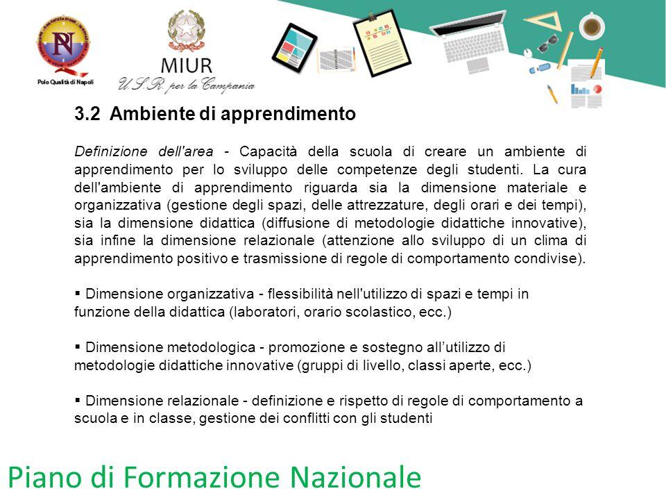 Piano di Formazione Nazionale 3.2 Ambiente di apprendimento Definizione dell'area - Capacità della scuola di creare un ambiente di apprendimento per l
