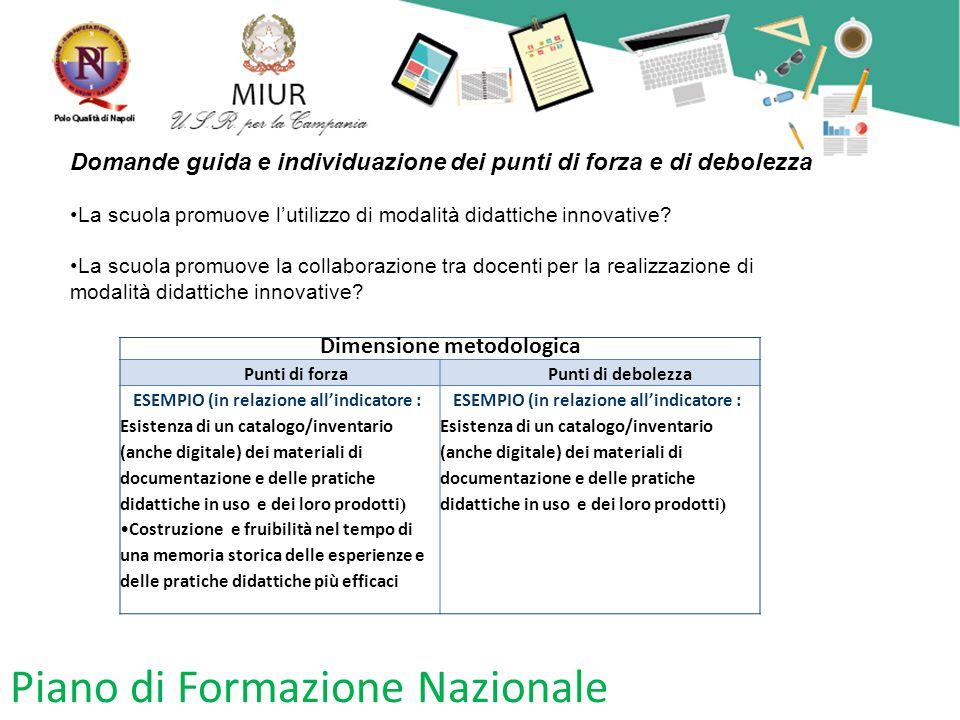 Piano di Formazione Nazionale Domande guida e individuazione dei punti di forza e di debolezza La scuola promuove l'utilizzo di modalità didattiche in