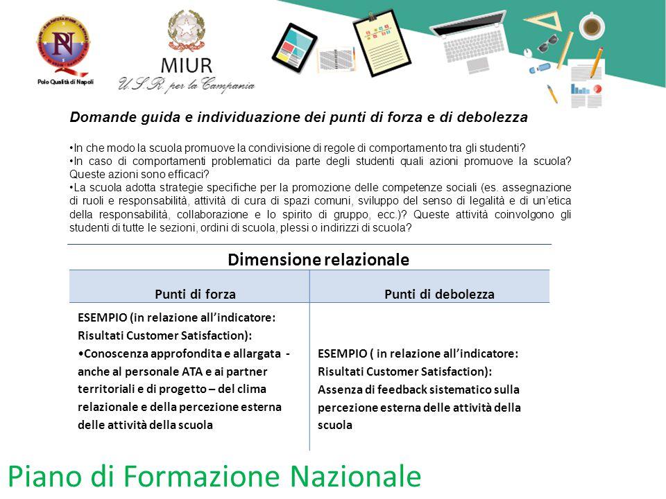 Piano di Formazione Nazionale Domande guida e individuazione dei punti di forza e di debolezza In che modo la scuola promuove la condivisione di regol