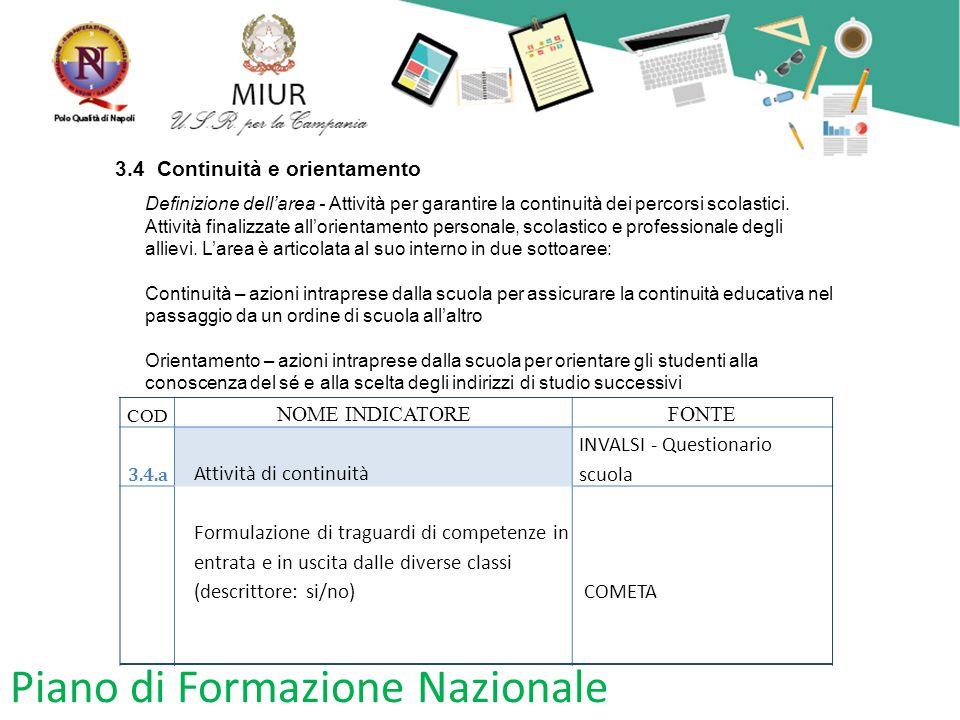 Piano di Formazione Nazionale 3.4 Continuità e orientamento Definizione dell'area - Attività per garantire la continuità dei percorsi scolastici. Atti