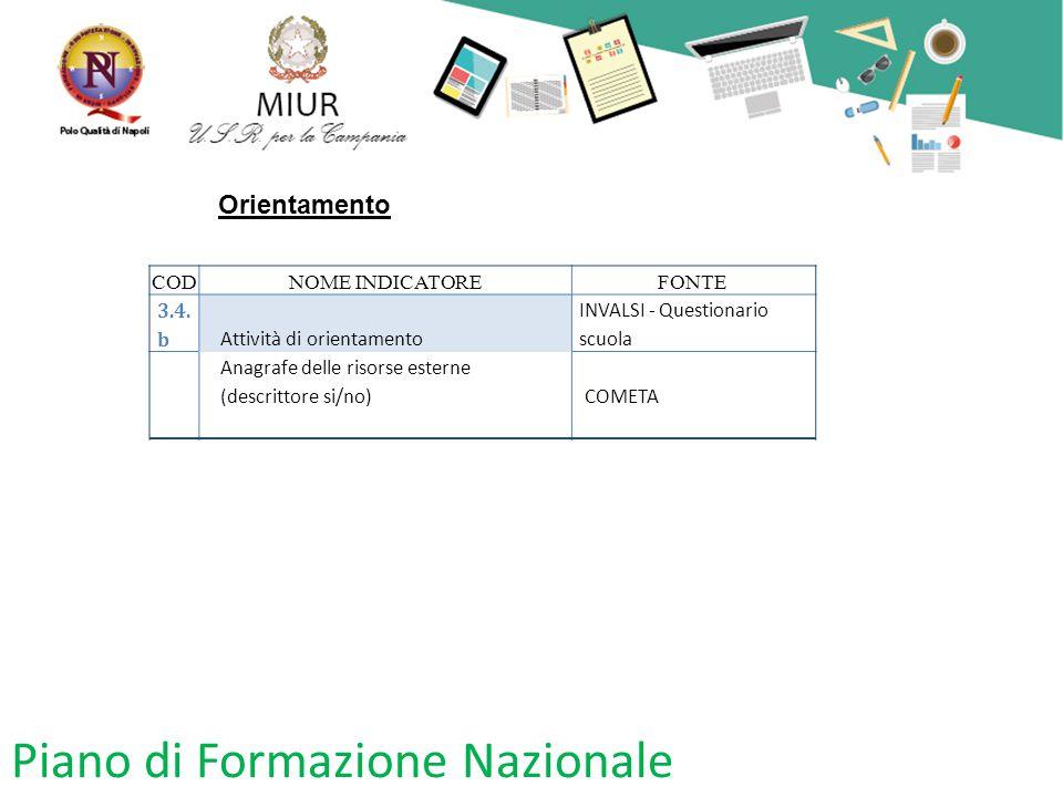 Piano di Formazione Nazionale Orientamento CODNOME INDICATOREFONTE 3.4. b Attività di orientamento INVALSI - Questionario scuola Anagrafe delle risors