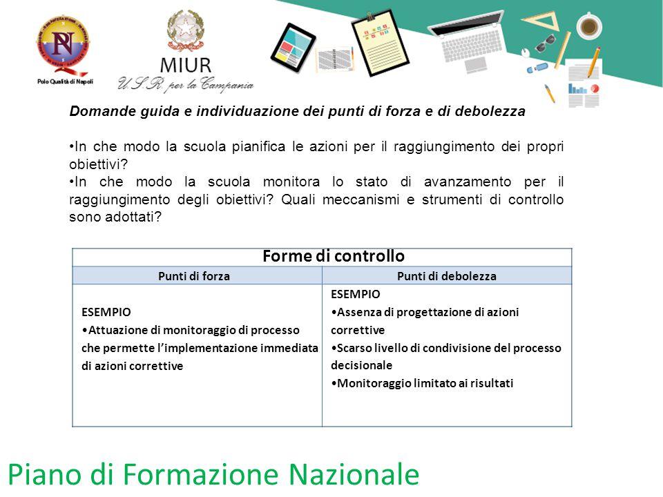 Piano di Formazione Nazionale Domande guida e individuazione dei punti di forza e di debolezza In che modo la scuola pianifica le azioni per il raggiu