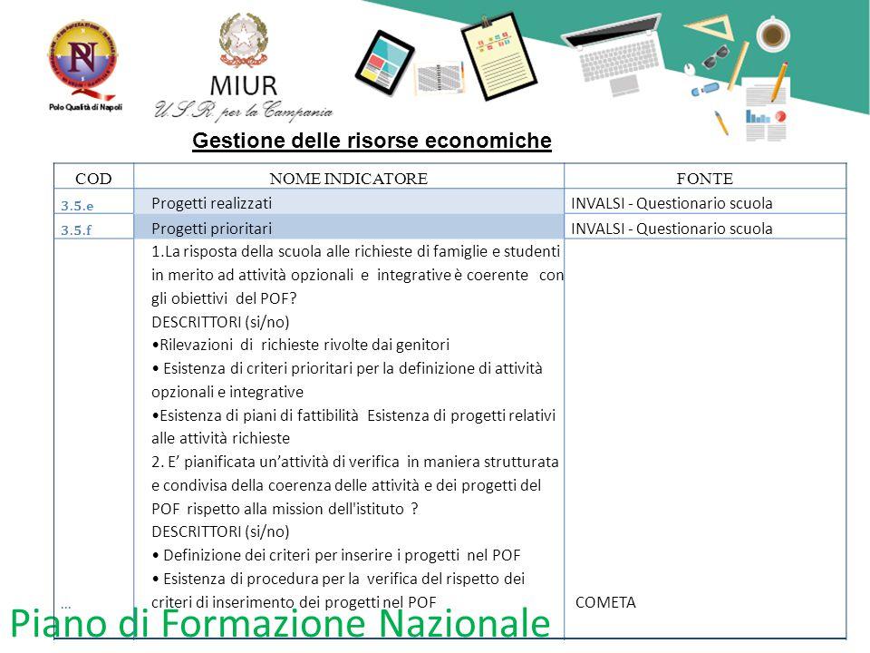 Piano di Formazione Nazionale Gestione delle risorse economiche CODNOME INDICATOREFONTE 3.5.e Progetti realizzatiINVALSI - Questionario scuola 3.5.f P