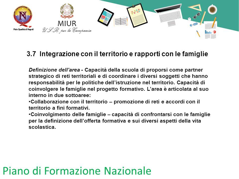 Piano di Formazione Nazionale 3.7 Integrazione con il territorio e rapporti con le famiglie Definizione dell'area - Capacità della scuola di proporsi