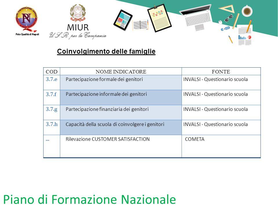 Piano di Formazione Nazionale Coinvolgimento delle famiglie CODNOME INDICATOREFONTE 3.7.e Partecipazione formale dei genitoriINVALSI - Questionario sc