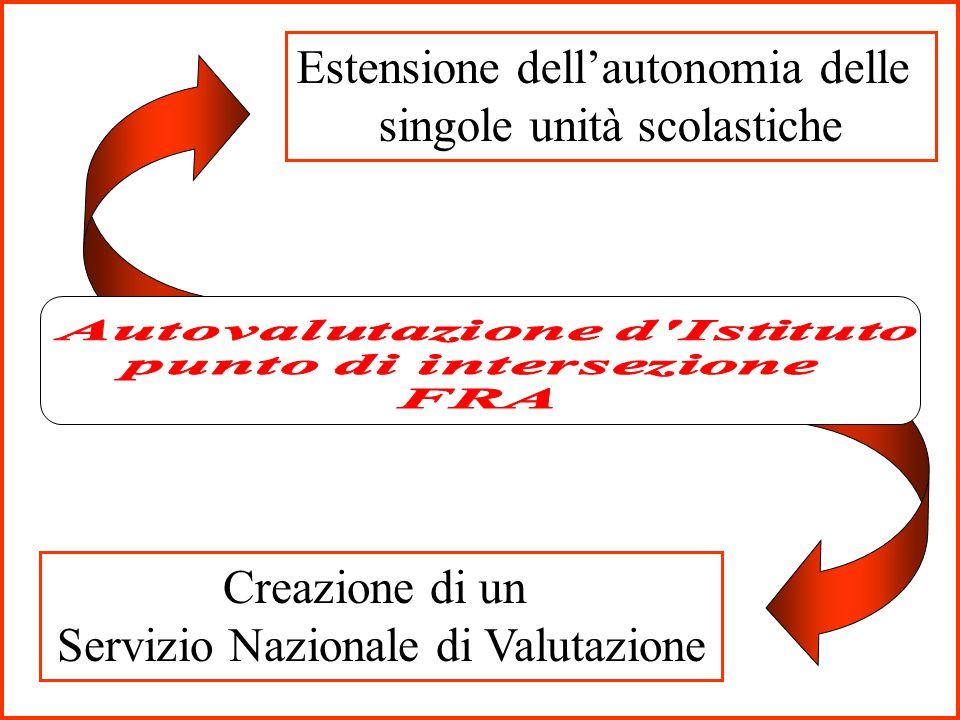 Creazione di un Servizio Nazionale di Valutazione Estensione dell'autonomia delle singole unità scolastiche