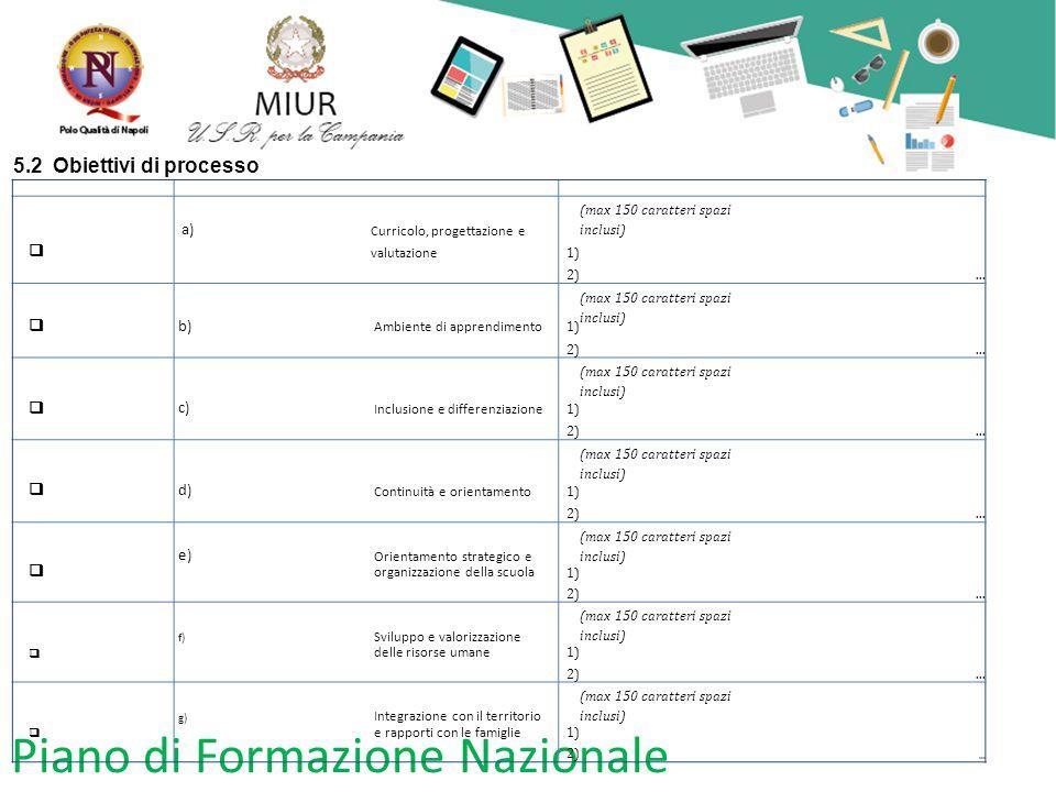 Piano di Formazione Nazionale 5.2 Obiettivi di processo  a) Curricolo, progettazione e 1) (max 150 caratteri spazi inclusi)... valutazione 2)  b) Am