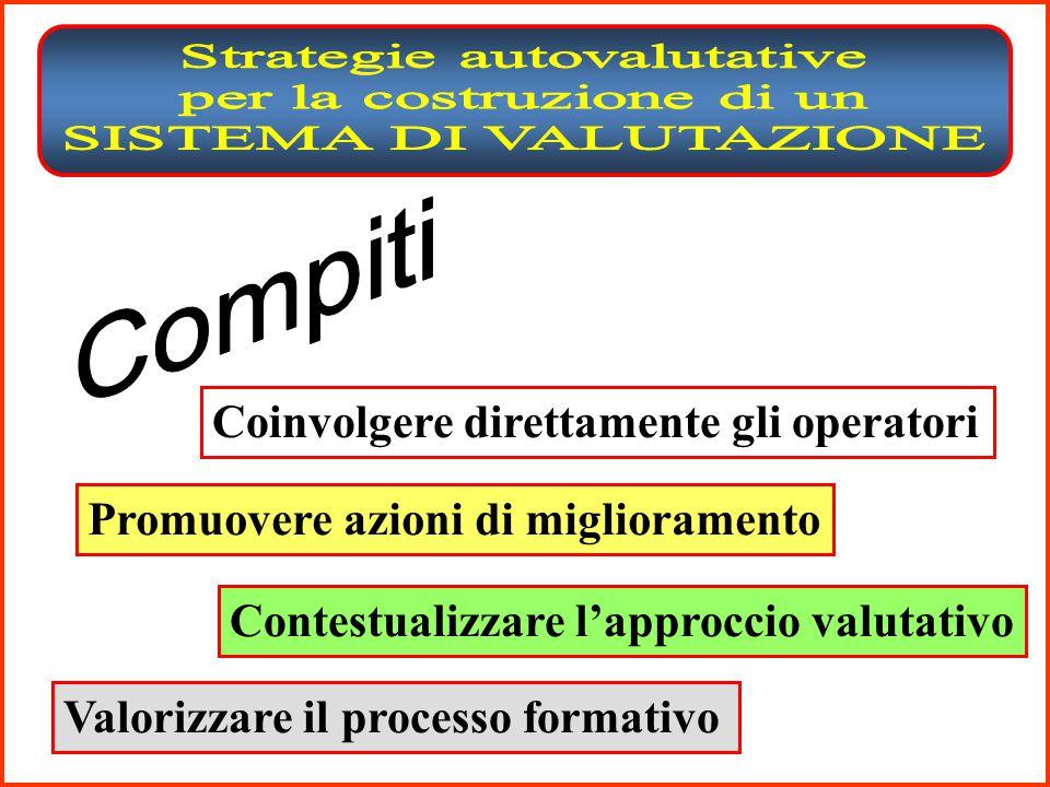 Coinvolgere direttamente gli operatori Promuovere azioni di miglioramento Contestualizzare l'approccio valutativo Valorizzare il processo formativo