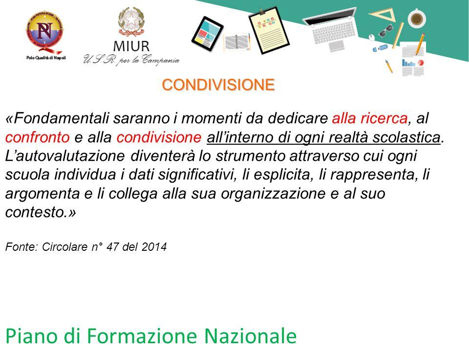 Piano di Formazione Nazionale CONDIVISIONE «Fondamentali saranno i momenti da dedicare alla ricerca, al confronto e alla condivisione all'interno di o