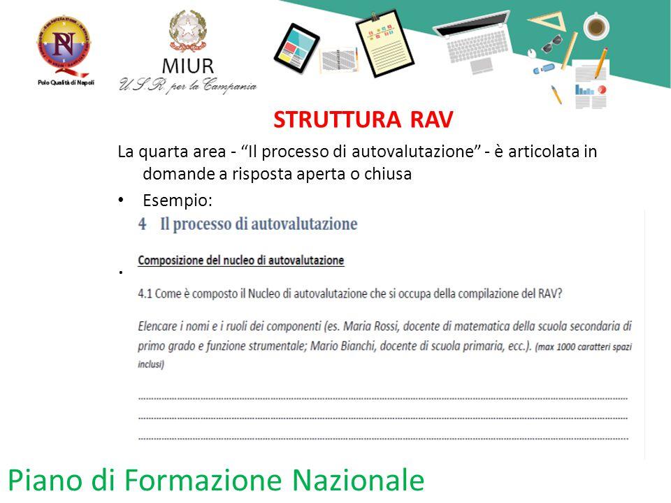 """Piano di Formazione Nazionale STRUTTURA RAV La quarta area - """"Il processo di autovalutazione"""" - è articolata in domande a risposta aperta o chiusa Ese"""