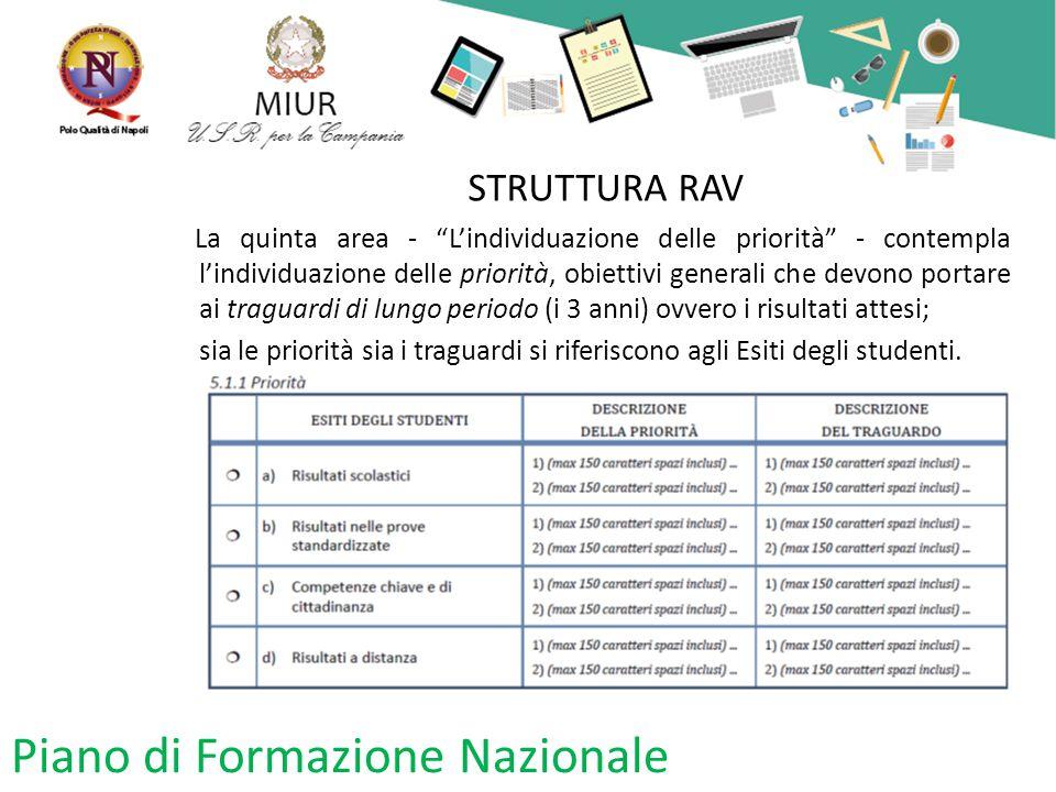 """Piano di Formazione Nazionale STRUTTURA RAV La quinta area - """"L'individuazione delle priorità"""" - contempla l'individuazione delle priorità, obiettivi"""