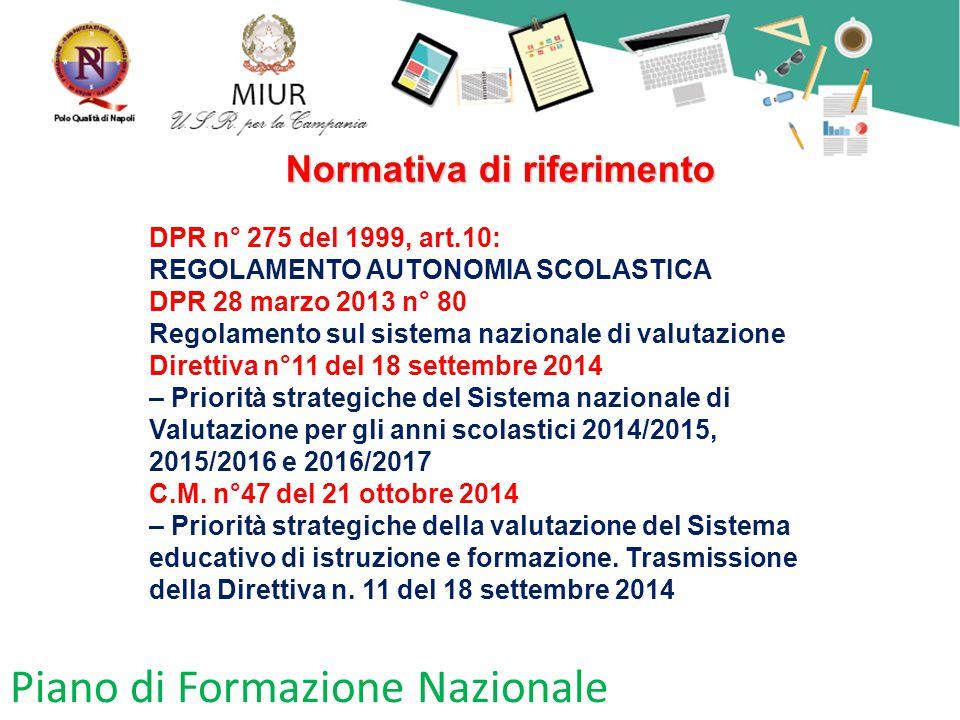Piano di Formazione Nazionale Normativa di riferimento DPR n° 275 del 1999, art.10: REGOLAMENTO AUTONOMIA SCOLASTICA DPR 28 marzo 2013 n° 80 Regolamen